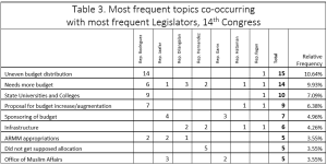 Table 3: Click on image to enlarge